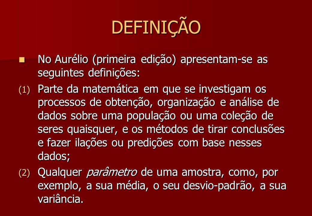 DEFINIÇÃO No Aurélio (primeira edição) apresentam-se as seguintes definições: