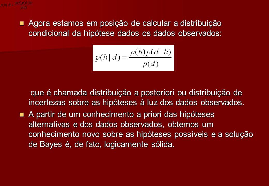 Agora estamos em posição de calcular a distribuição condicional da hipótese dados os dados observados: