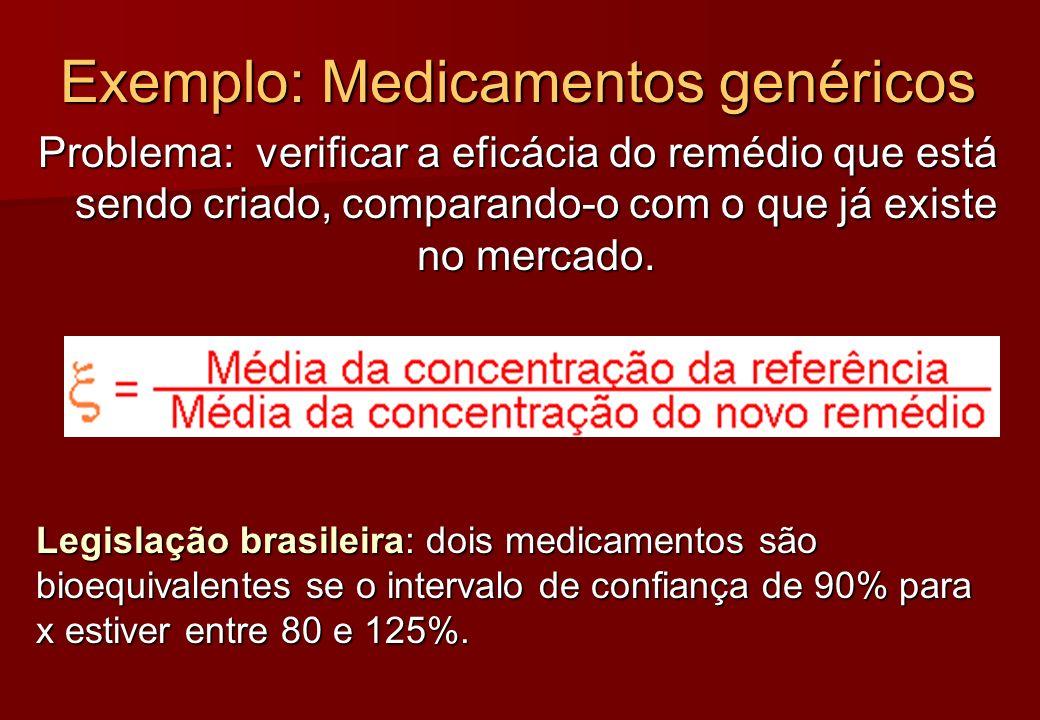 Exemplo: Medicamentos genéricos