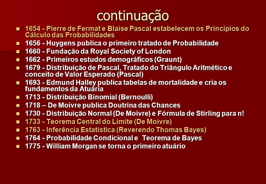 continuação 1654 - Pierre de Fermat e Blaise Pascal estabelecem os Princípios do Cálculo das Probabilidades.