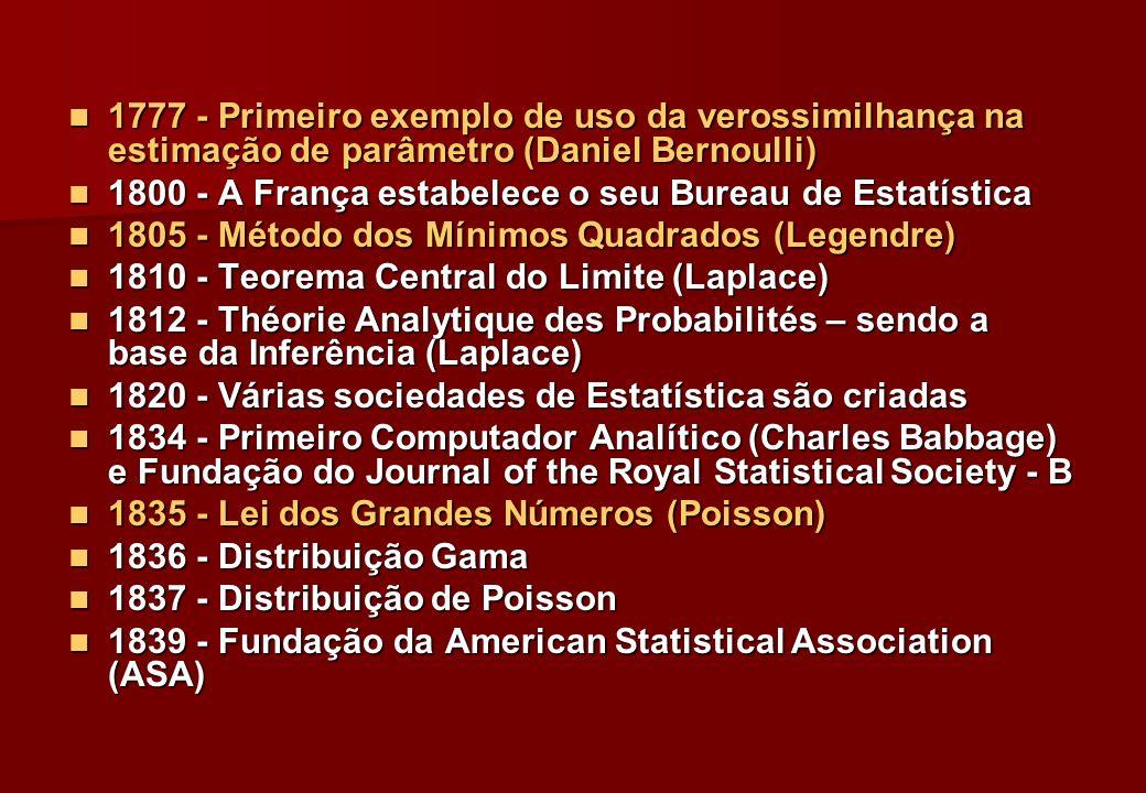1777 - Primeiro exemplo de uso da verossimilhança na estimação de parâmetro (Daniel Bernoulli)