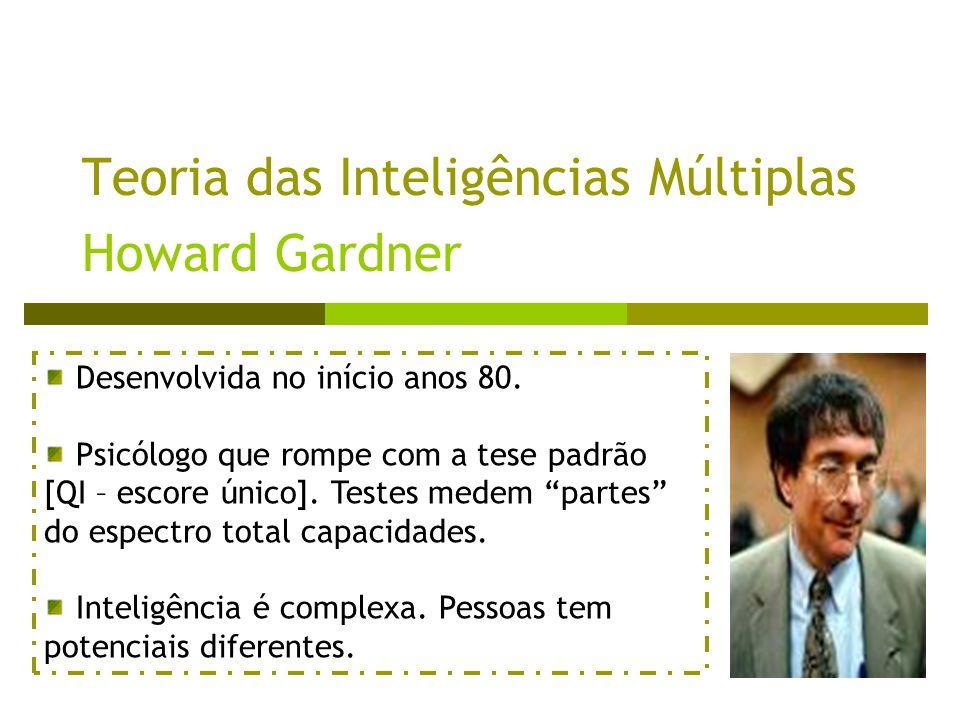 Teoria das Inteligências Múltiplas Howard Gardner