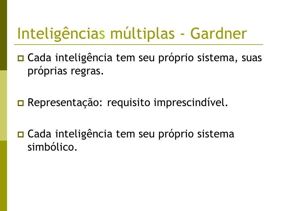 Inteligências múltiplas - Gardner
