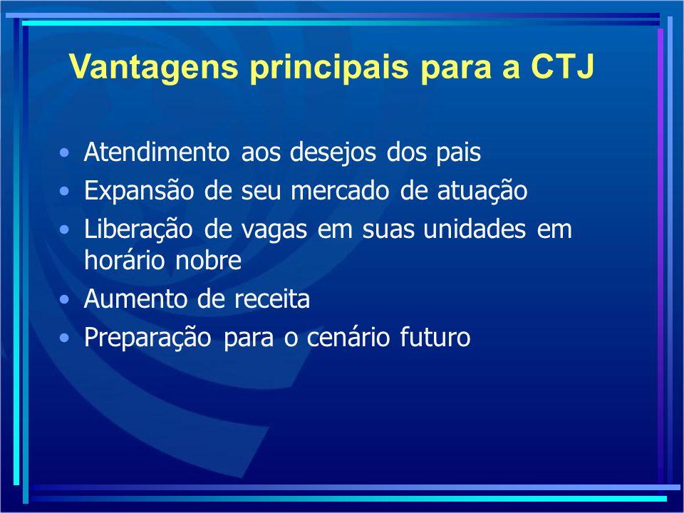 Vantagens principais para a CTJ