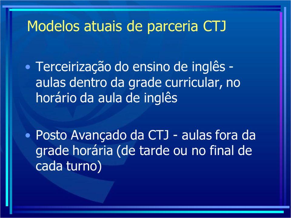 Modelos atuais de parceria CTJ