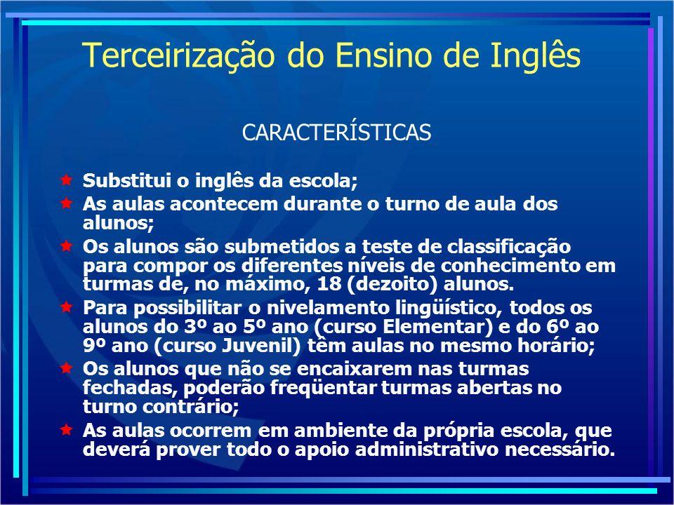 Terceirização do Ensino de Inglês