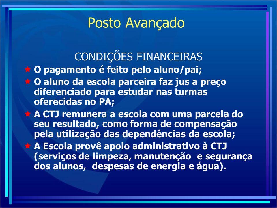 CONDIÇÕES FINANCEIRAS