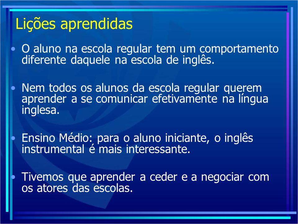 Lições aprendidas O aluno na escola regular tem um comportamento diferente daquele na escola de inglês.