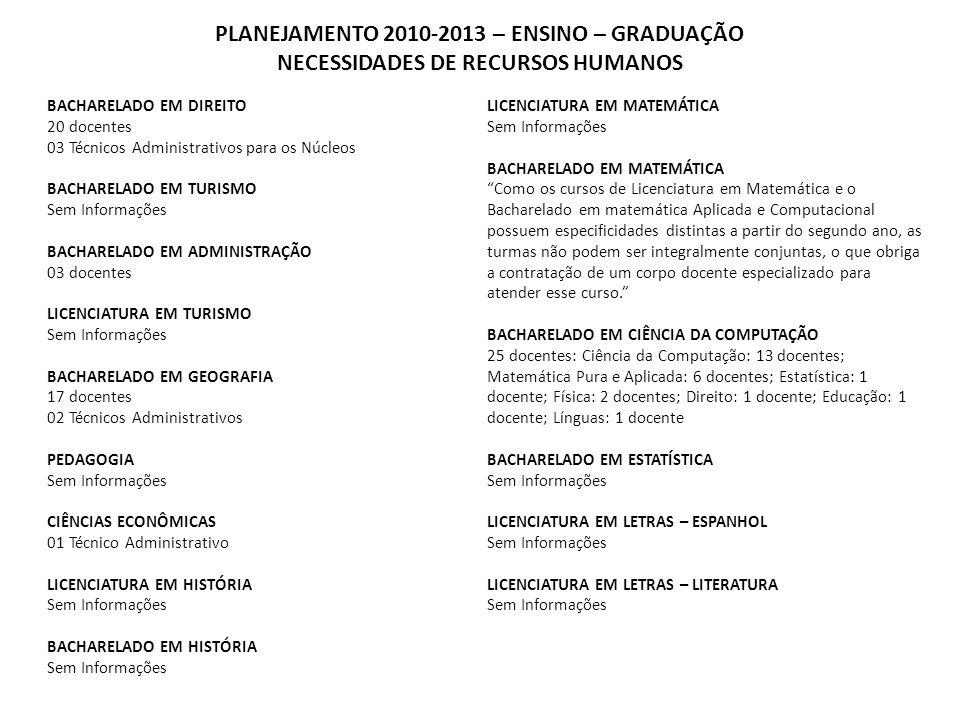 PLANEJAMENTO 2010-2013 – ENSINO – GRADUAÇÃO