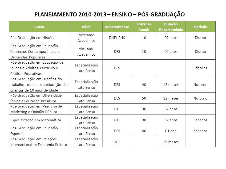 PLANEJAMENTO 2010-2013 – ENSINO – PÓS-GRADUAÇÃO