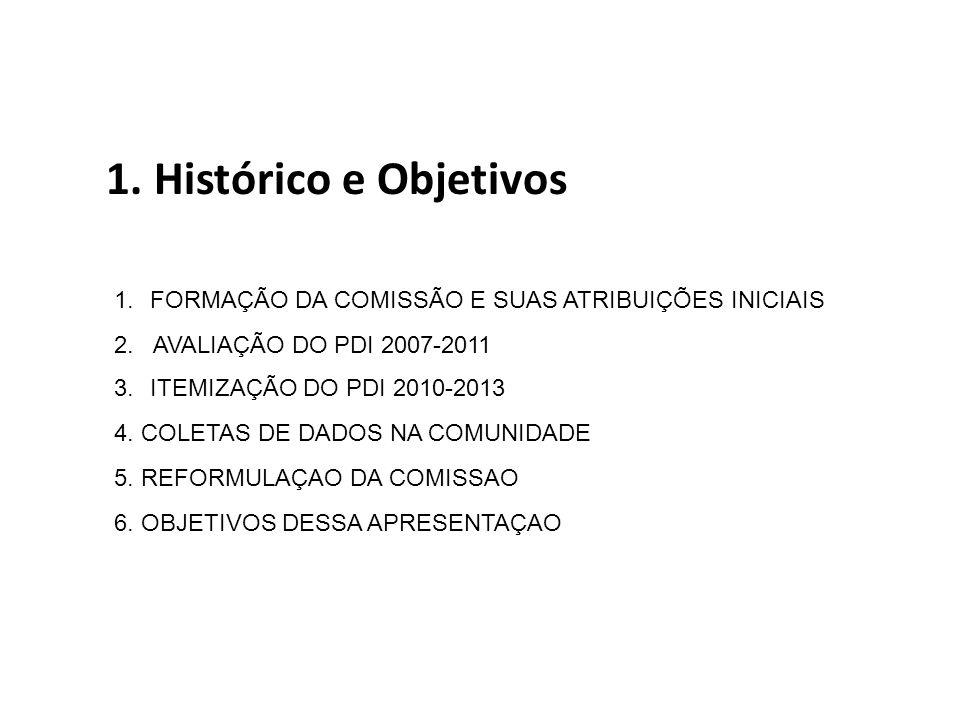 1. Histórico e Objetivos FORMAÇÃO DA COMISSÃO E SUAS ATRIBUIÇÕES INICIAIS. 2. AVALIAÇÃO DO PDI 2007-2011.