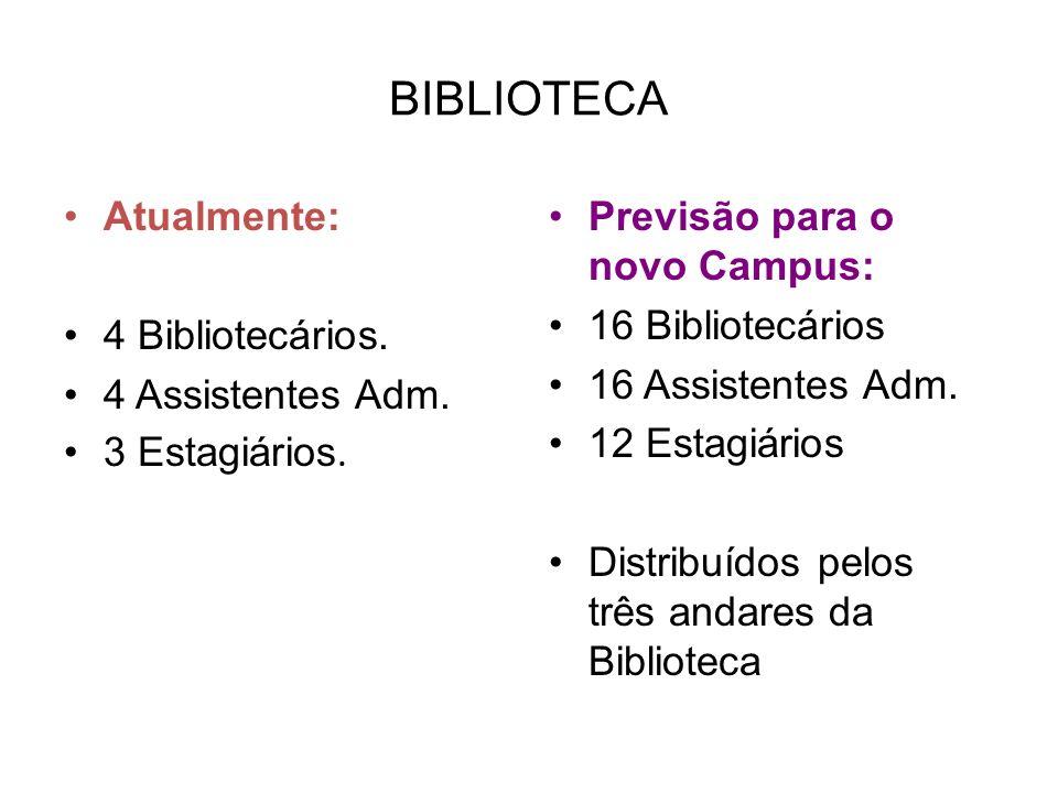 BIBLIOTECA Atualmente: 4 Bibliotecários. 4 Assistentes Adm.