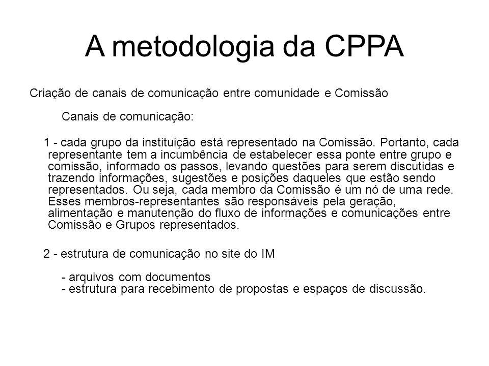 A metodologia da CPPA Criação de canais de comunicação entre comunidade e Comissão Canais de comunicação: