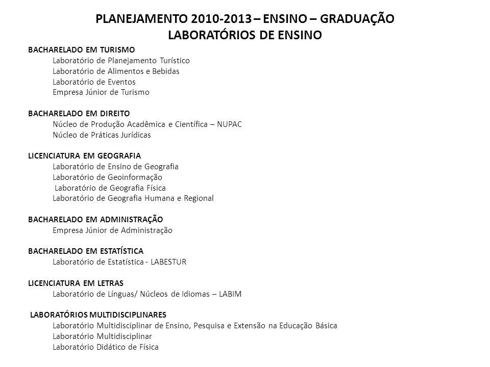 PLANEJAMENTO 2010-2013 – ENSINO – GRADUAÇÃO LABORATÓRIOS DE ENSINO