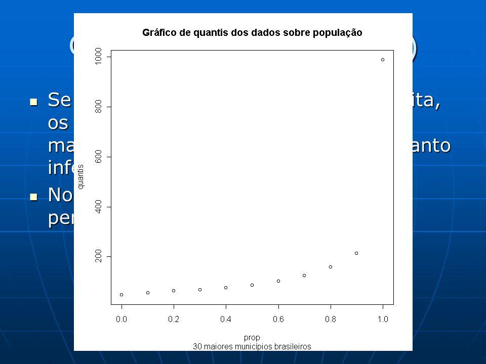 Gráficos de quantis (cont.)