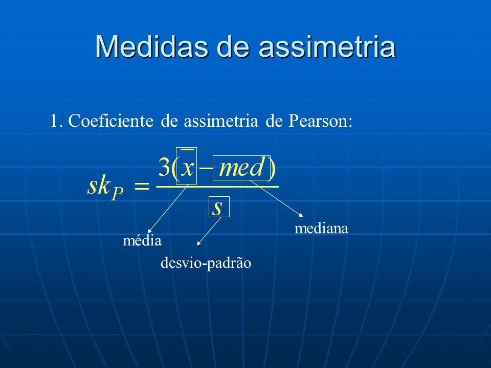 Medidas de assimetria 1. Coeficiente de assimetria de Pearson: mediana