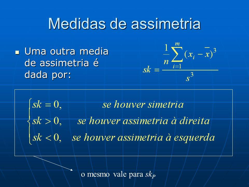 Medidas de assimetria Uma outra media de assimetria é dada por: