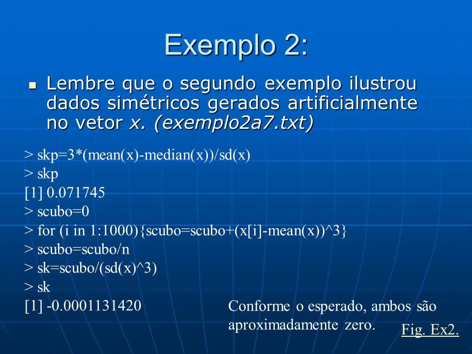 Exemplo 2: Lembre que o segundo exemplo ilustrou dados simétricos gerados artificialmente no vetor x. (exemplo2a7.txt)