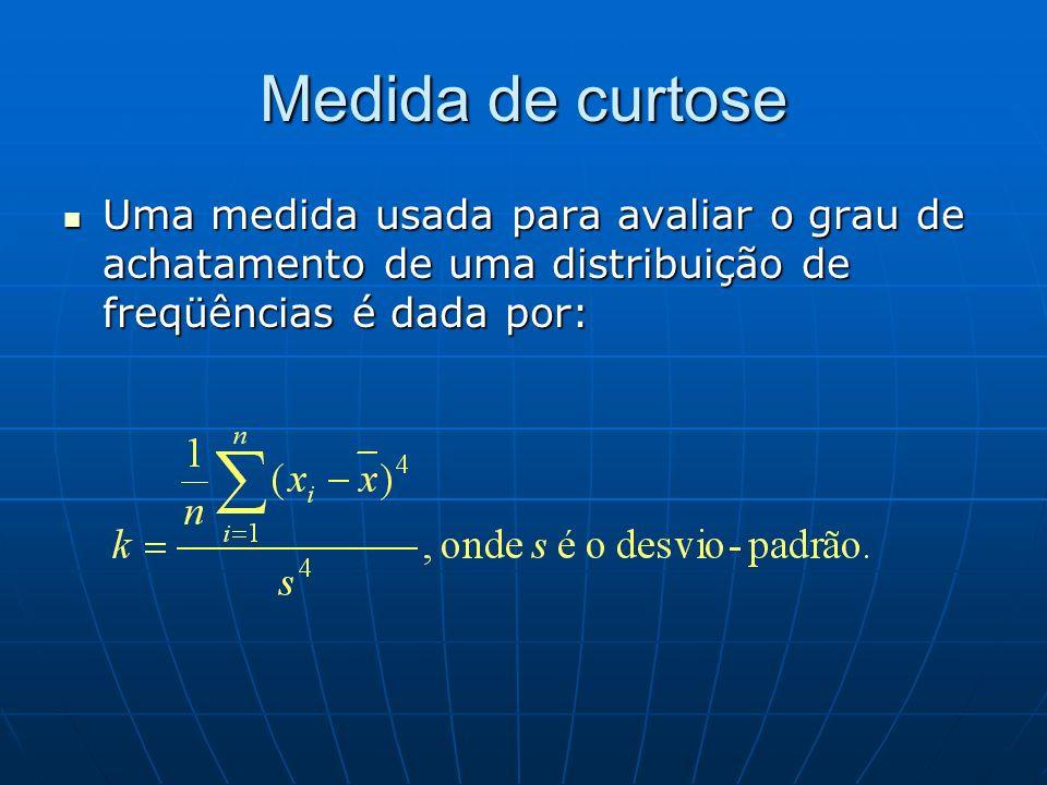 Medida de curtose Uma medida usada para avaliar o grau de achatamento de uma distribuição de freqüências é dada por: