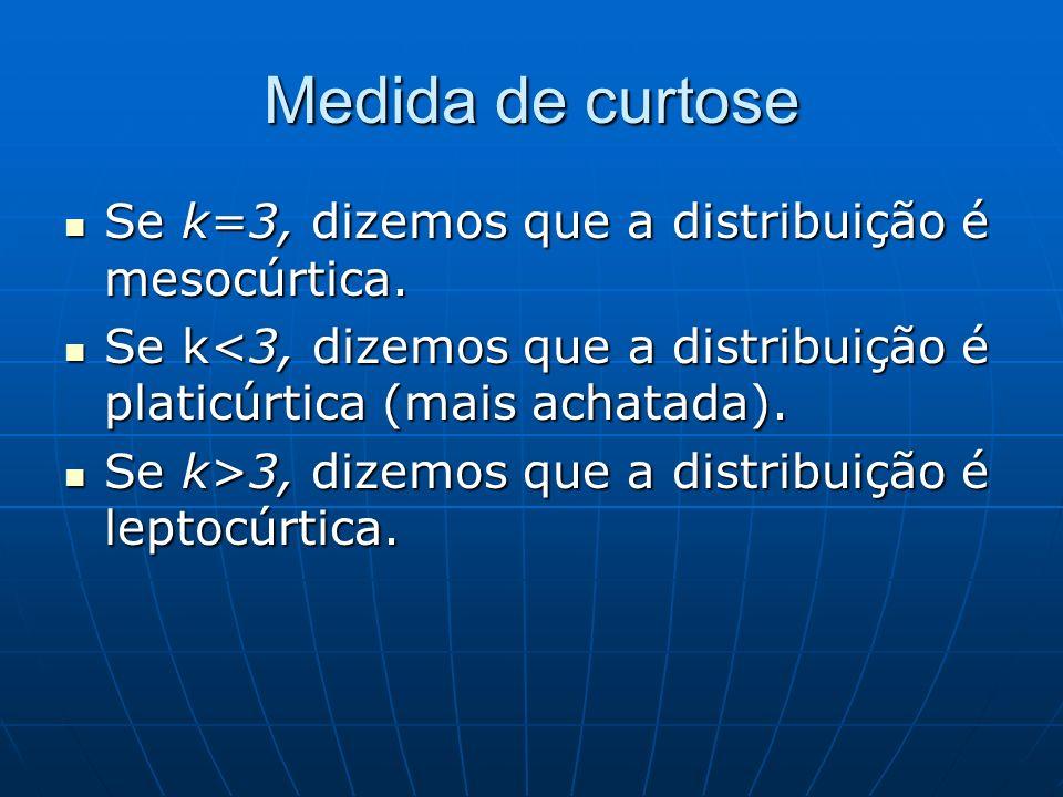 Medida de curtose Se k=3, dizemos que a distribuição é mesocúrtica.