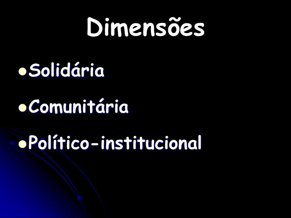 Dimensões Solidária Comunitária Político-institucional