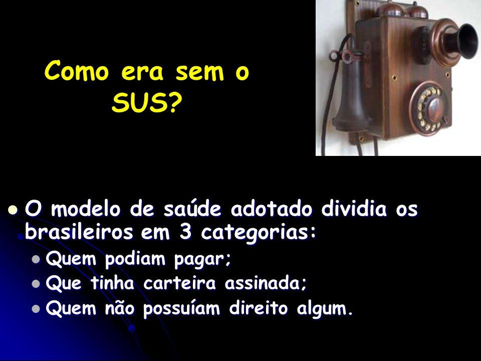 Como era sem o SUS O modelo de saúde adotado dividia os brasileiros em 3 categorias: Quem podiam pagar;