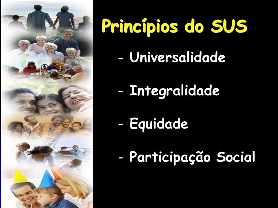 Princípios do SUS Universalidade Integralidade Equidade