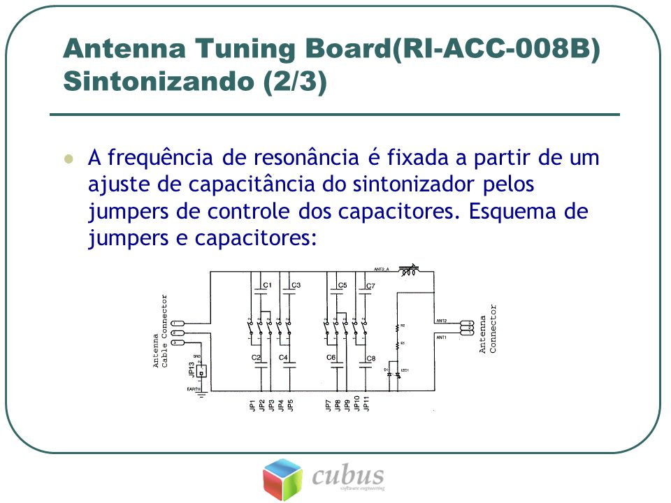 Antenna Tuning Board(RI-ACC-008B) Sintonizando (2/3)