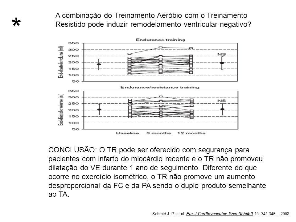 * A combinação do Treinamento Aeróbio com o Treinamento Resistido pode induzir remodelamento ventricular negativo