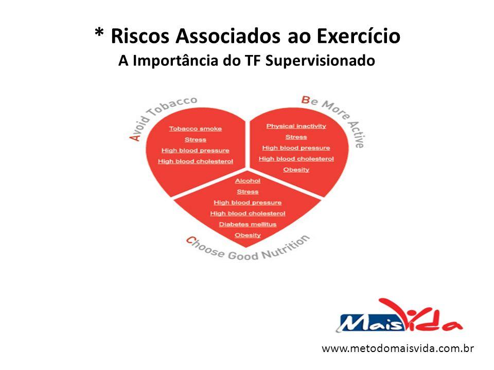 * Riscos Associados ao Exercício A Importância do TF Supervisionado