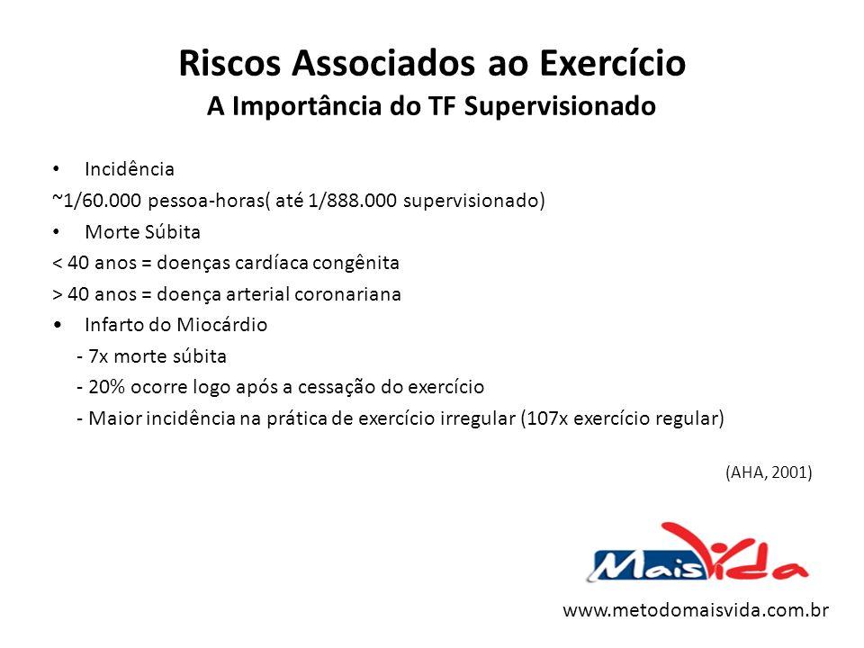 Riscos Associados ao Exercício A Importância do TF Supervisionado