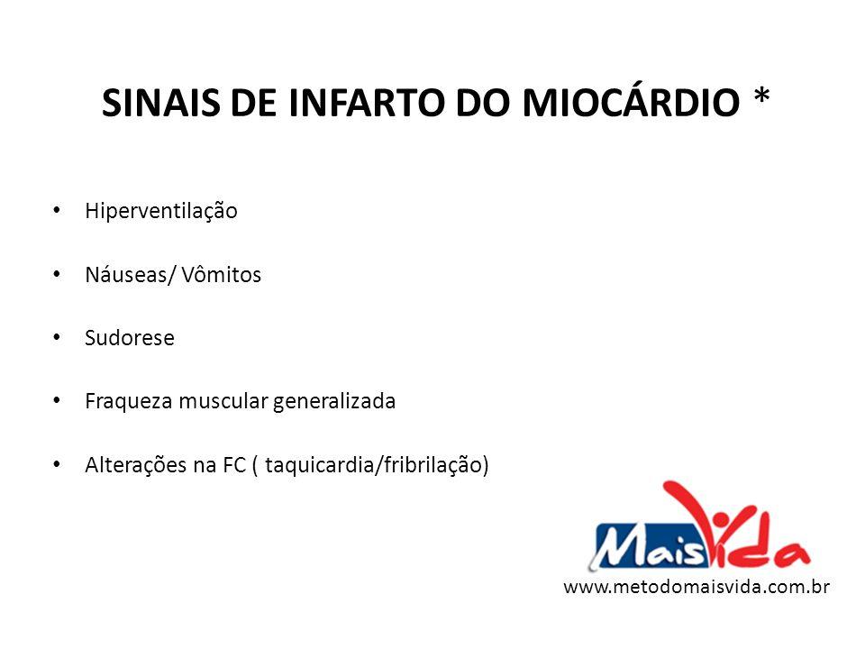 SINAIS DE INFARTO DO MIOCÁRDIO *
