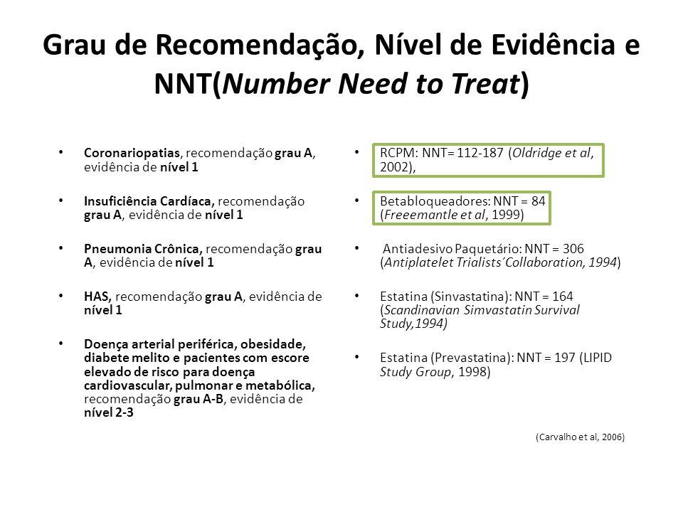 Grau de Recomendação, Nível de Evidência e NNT(Number Need to Treat)