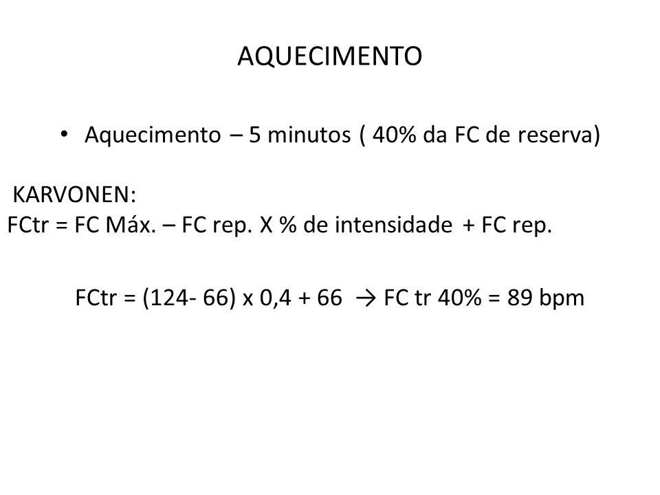 AQUECIMENTO Aquecimento – 5 minutos ( 40% da FC de reserva) KARVONEN: