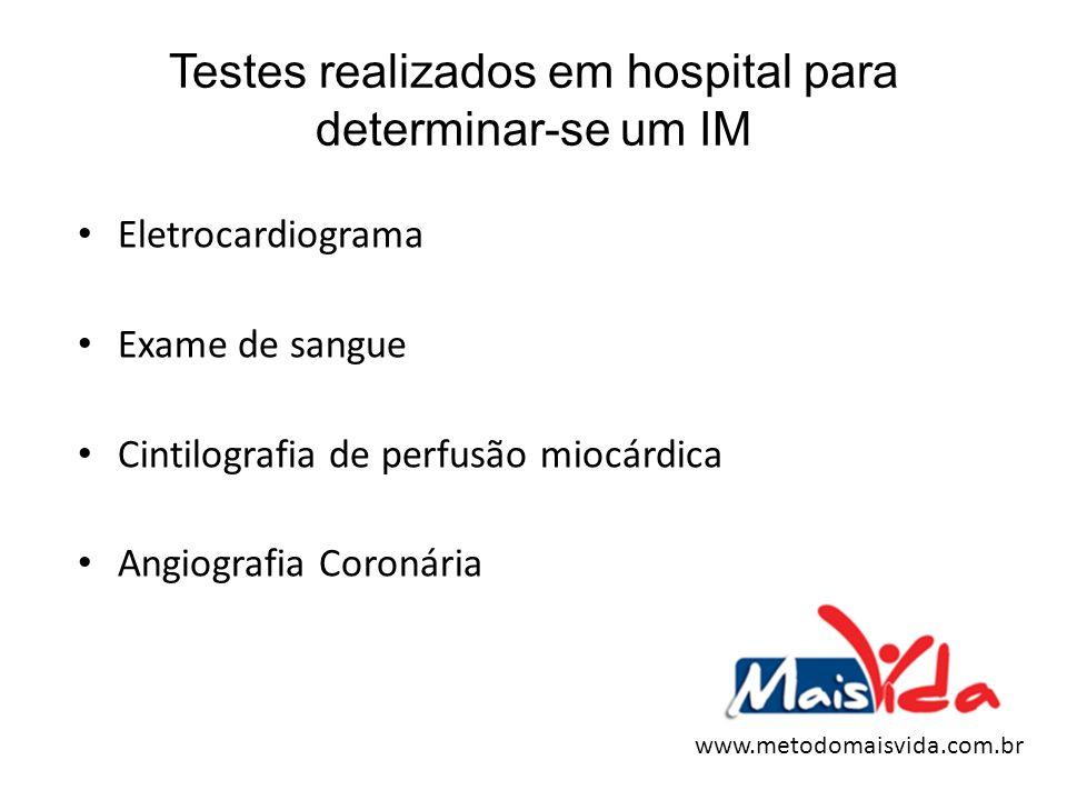 Testes realizados em hospital para determinar-se um IM