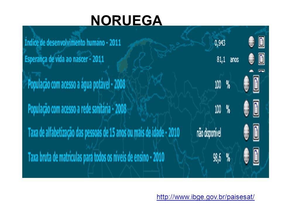NORUEGA http://www.ibge.gov.br/paisesat/
