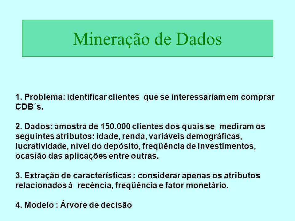 Mineração de Dados 1. Problema: identificar clientes que se interessariam em comprar CDB´s.