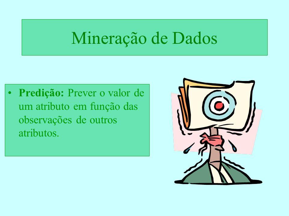 Mineração de Dados Predição: Prever o valor de um atributo em função das observações de outros atributos.