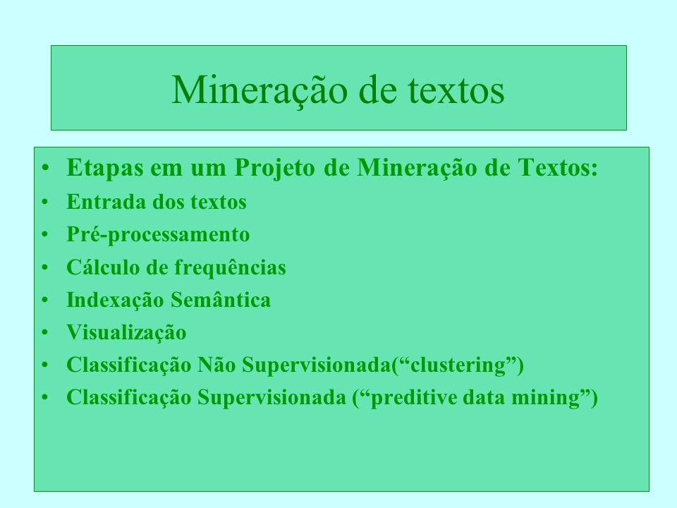 Mineração de textos Etapas em um Projeto de Mineração de Textos: