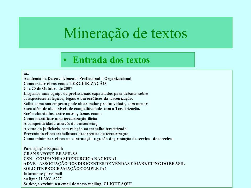 Mineração de textos Entrada dos textos m1