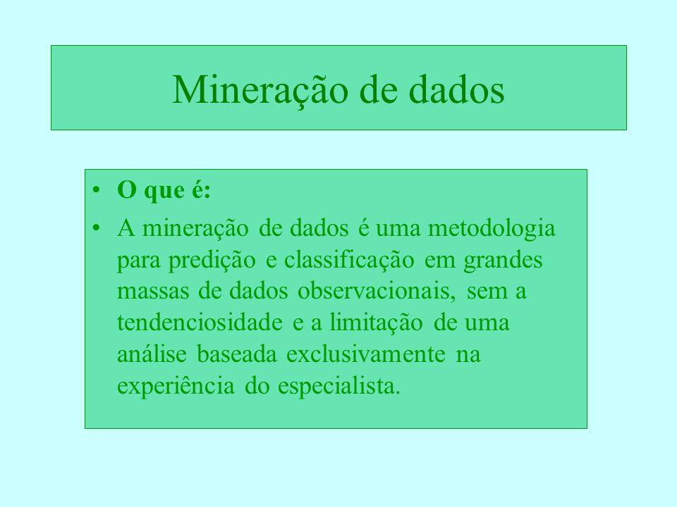 Mineração de dados O que é: