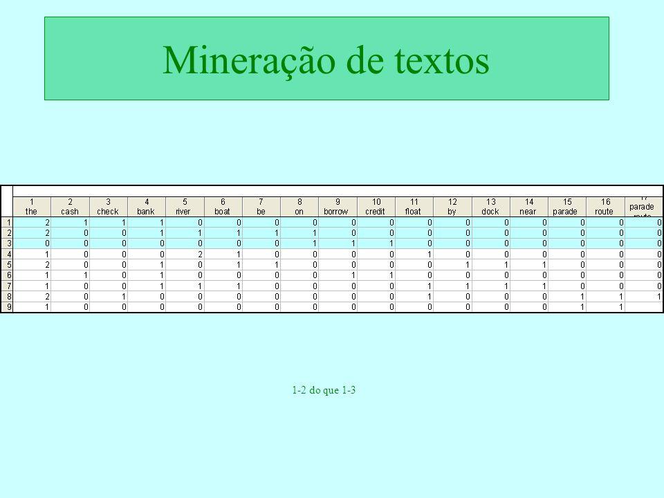 Mineração de textos 1-2 do que 1-3