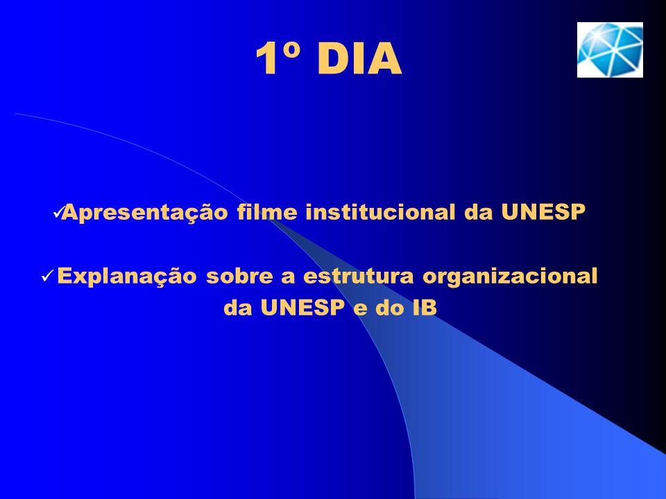 1º DIA Apresentação filme institucional da UNESP