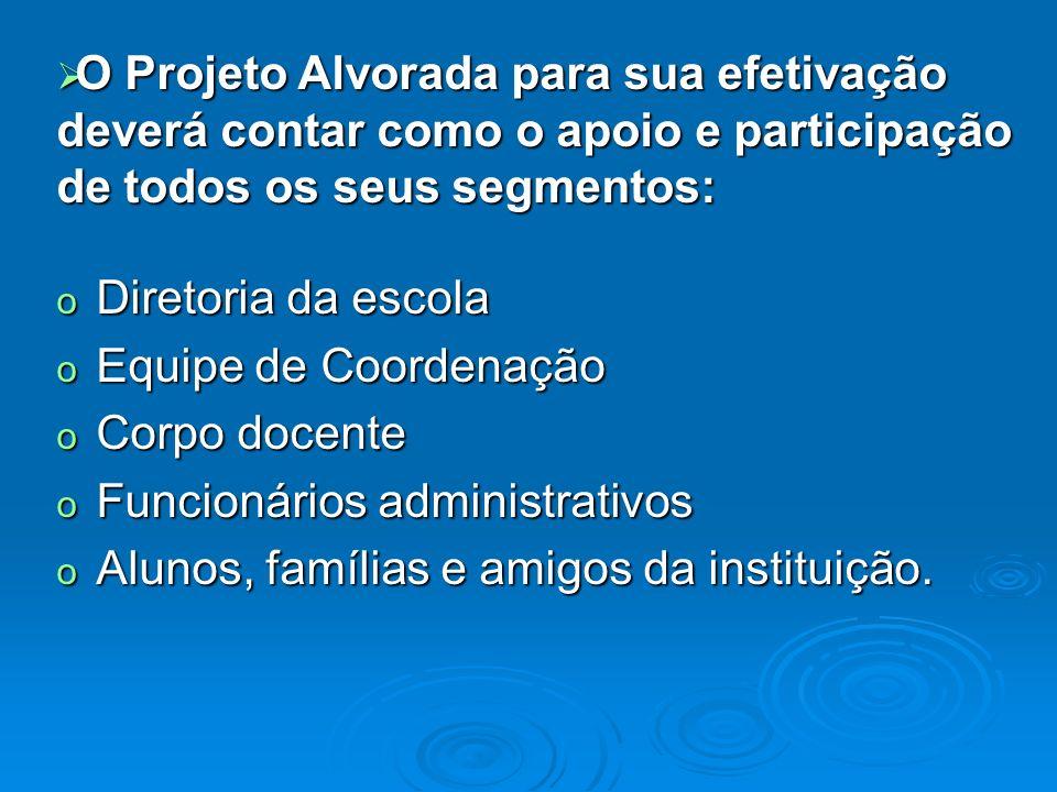 O Projeto Alvorada para sua efetivação deverá contar como o apoio e participação de todos os seus segmentos: