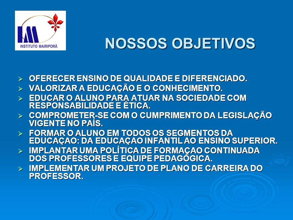 NOSSOS OBJETIVOS OFERECER ENSINO DE QUALIDADE E DIFERENCIADO.