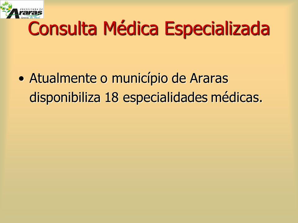 Consulta Médica Especializada