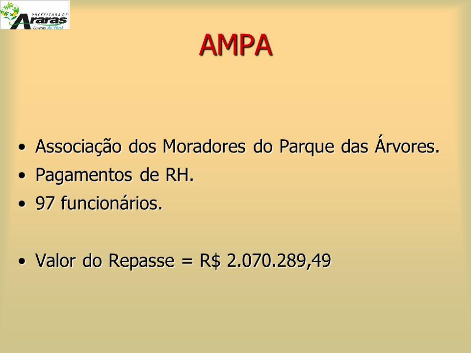 AMPA Associação dos Moradores do Parque das Árvores. Pagamentos de RH.