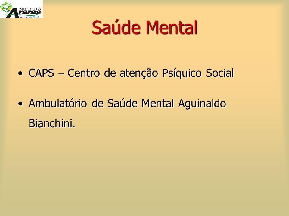 Saúde Mental CAPS – Centro de atenção Psíquico Social