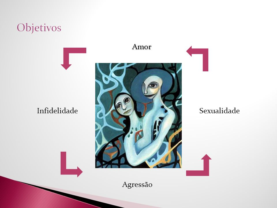 Objetivos Amor Infidelidade Sexualidade Agressão