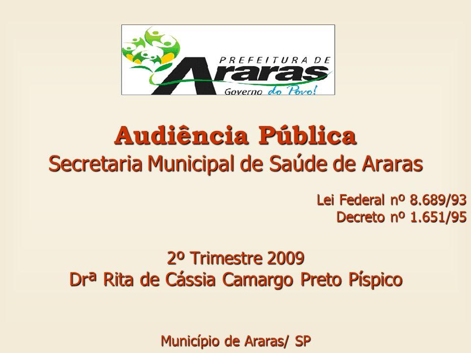 Audiência Pública Secretaria Municipal de Saúde de Araras